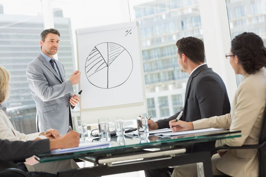 Business meeting with a pie chart drawn on a flip board
